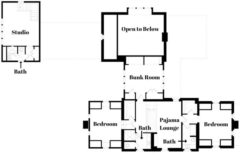 the best house plans ever. 2015 Idea House Second Floor  Southern Living